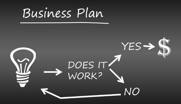 Business Planning Reference
